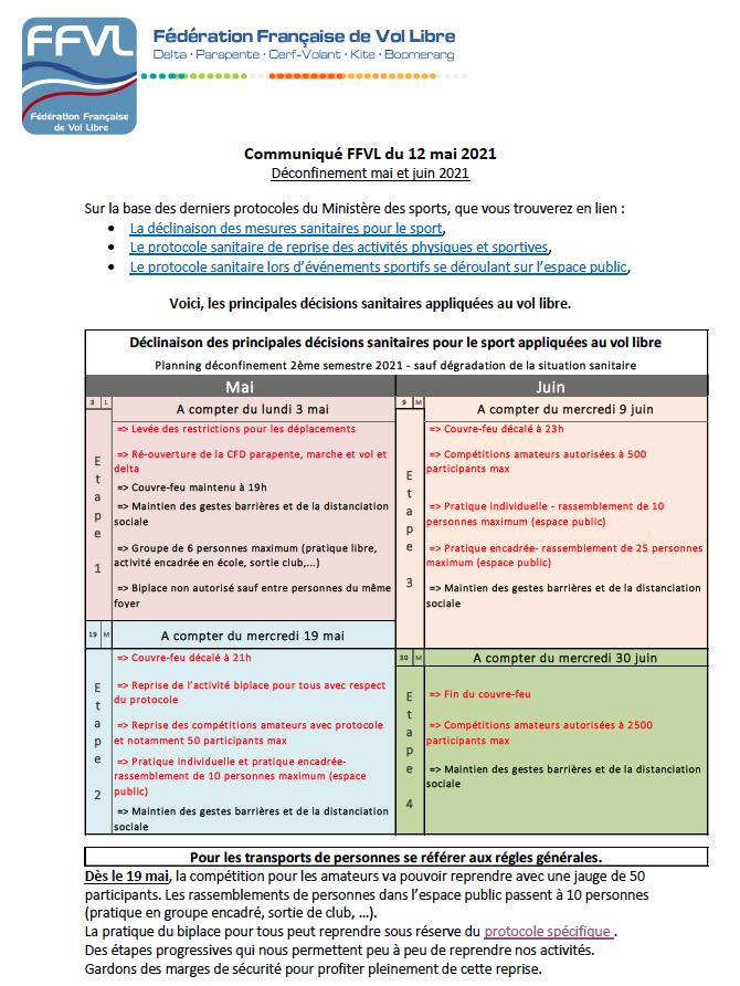 Communique ffvl 12 mai 2021